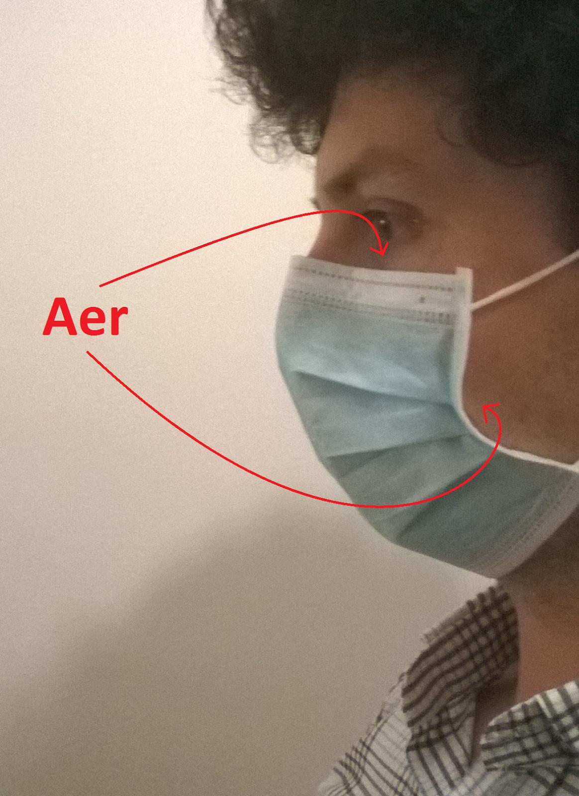 Masca chirurgicala